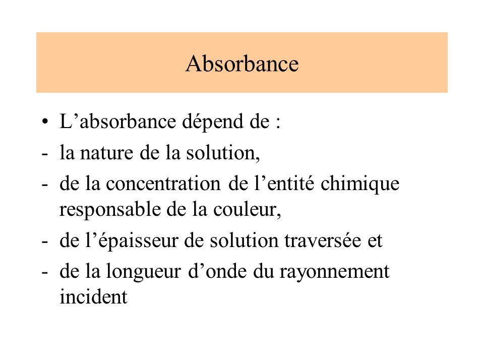 Absorbance L'absorbance dépend de : la nature de la solution,