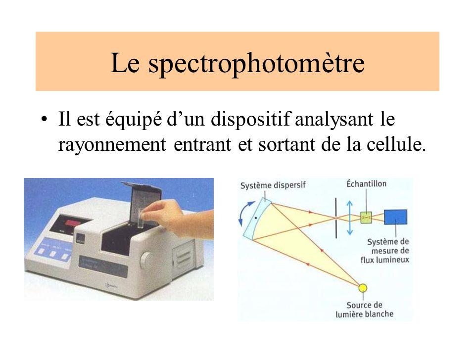 Le spectrophotomètre Il est équipé d'un dispositif analysant le rayonnement entrant et sortant de la cellule.