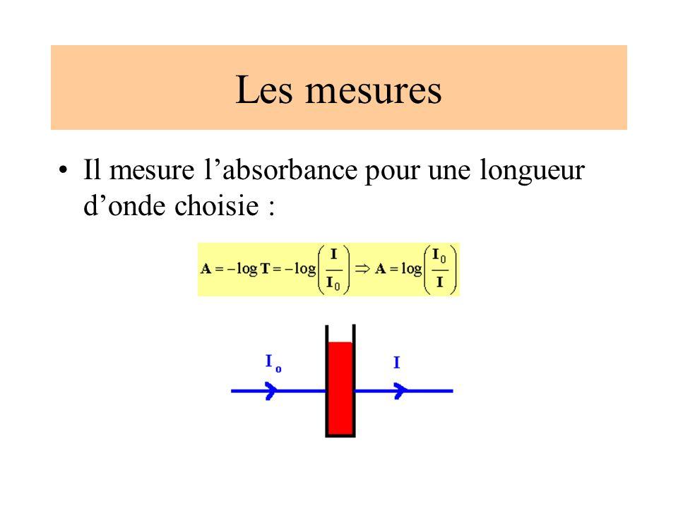 Les mesures Il mesure l'absorbance pour une longueur d'onde choisie :