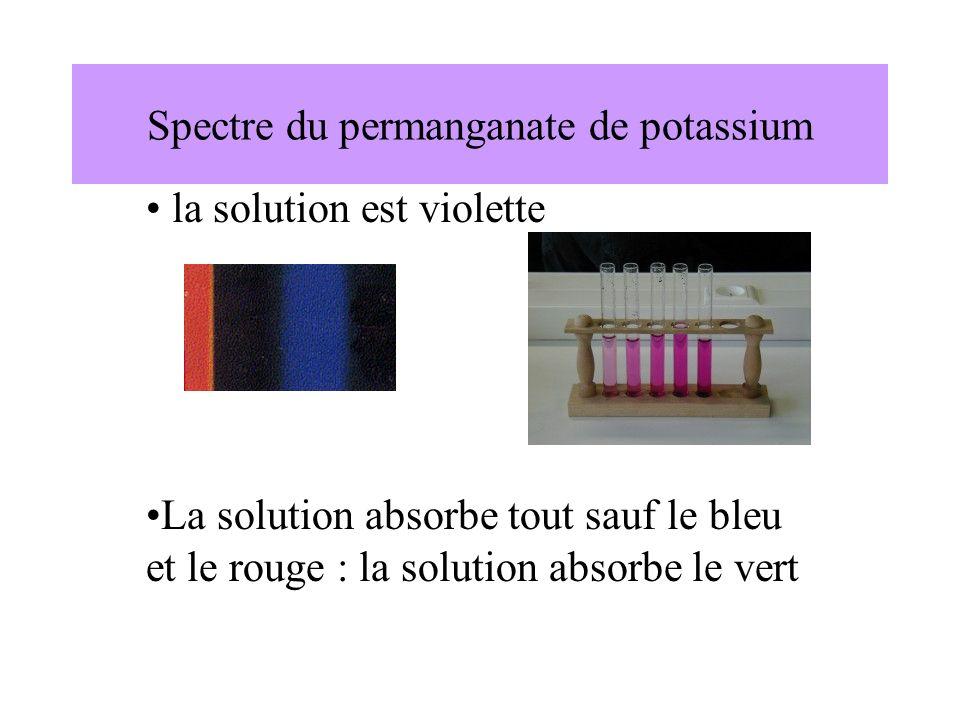 Spectre du permanganate de potassium