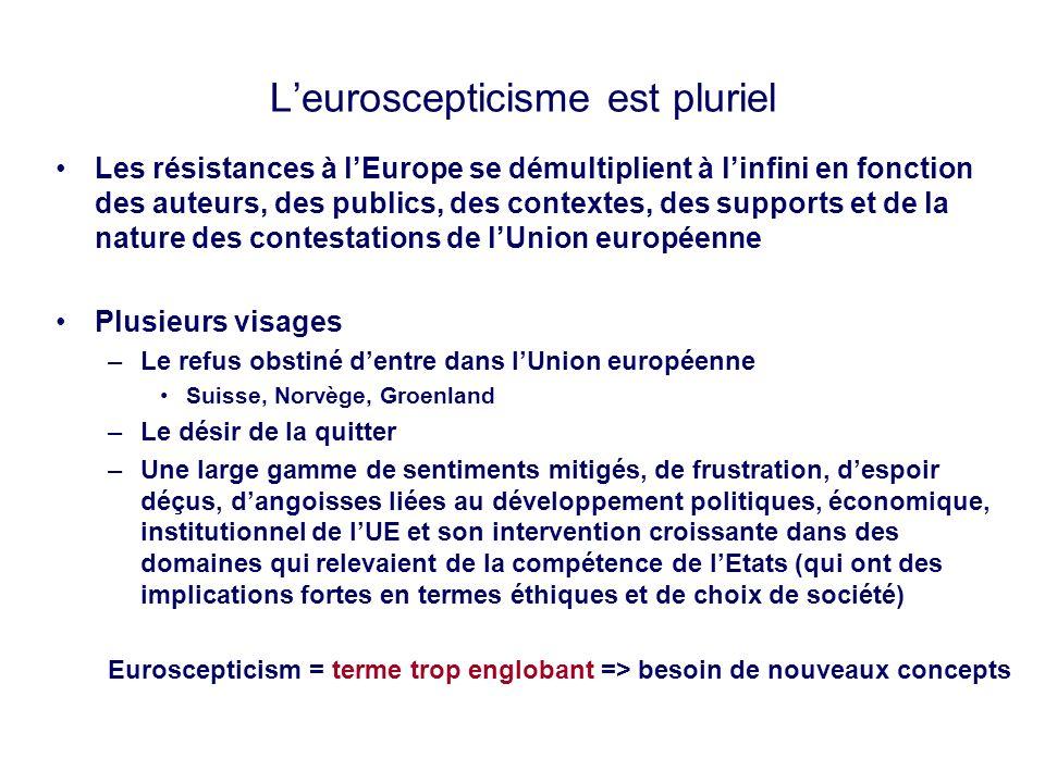 L'euroscepticisme est pluriel