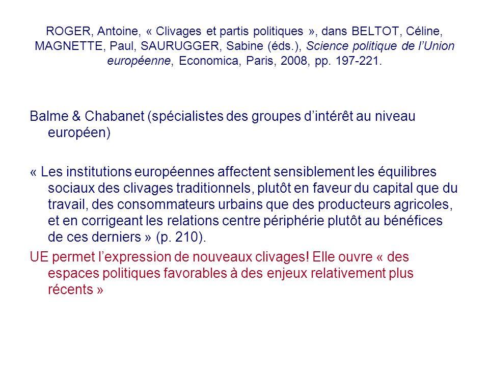 ROGER, Antoine, « Clivages et partis politiques », dans BELTOT, Céline, MAGNETTE, Paul, SAURUGGER, Sabine (éds.), Science politique de l'Union européenne, Economica, Paris, 2008, pp. 197-221.