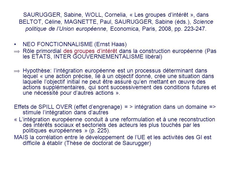 SAURUGGER, Sabine, WOLL, Cornelia, « Les groupes d'intérêt », dans BELTOT, Céline, MAGNETTE, Paul, SAURUGGER, Sabine (éds.), Science politique de l'Union européenne, Economica, Paris, 2008, pp. 223-247.