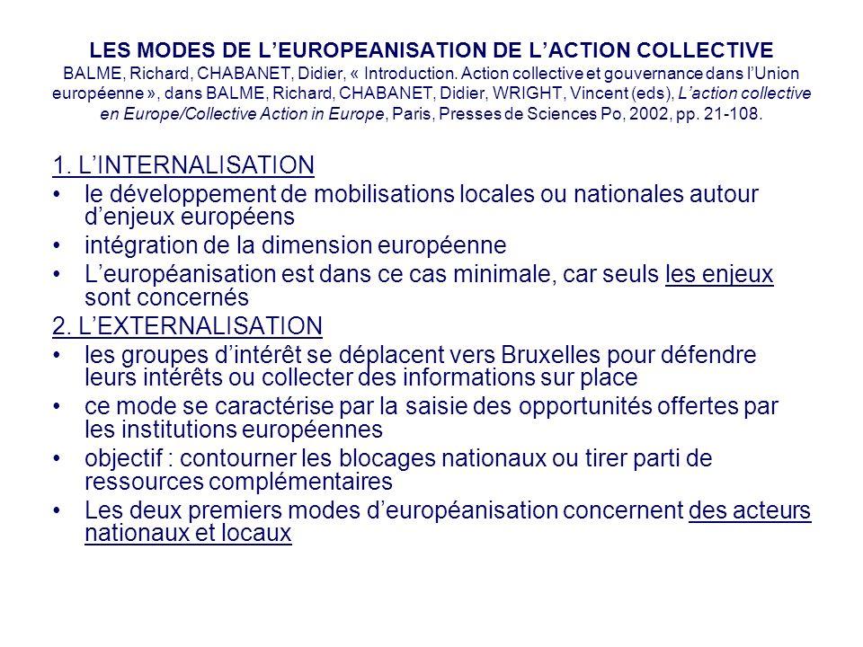 intégration de la dimension européenne
