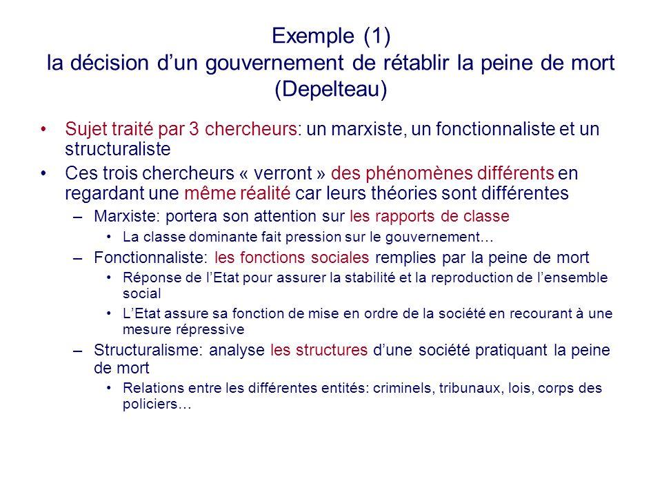 Exemple (1) la décision d'un gouvernement de rétablir la peine de mort (Depelteau)