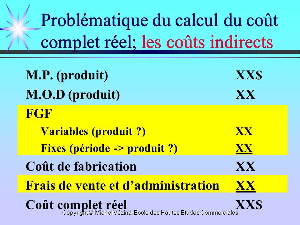 Problématique du calcul du coût complet réel; les coûts indirects