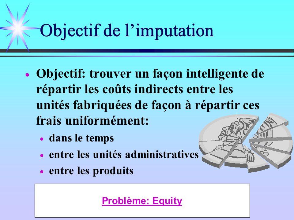 Objectif de l'imputation