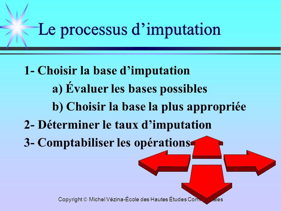 Le processus d'imputation