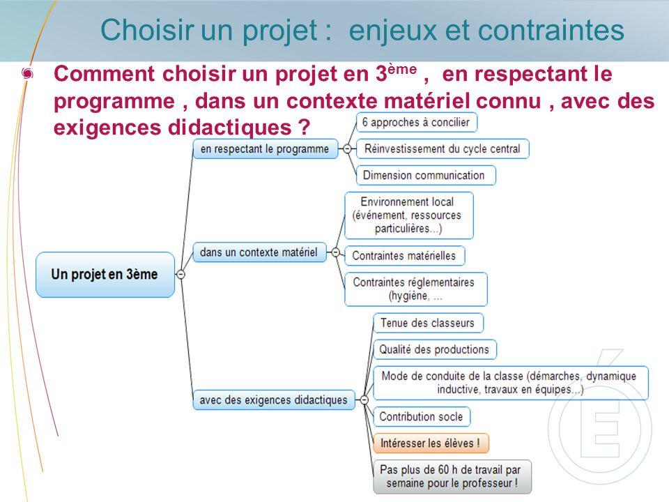 Choisir un projet : enjeux et contraintes