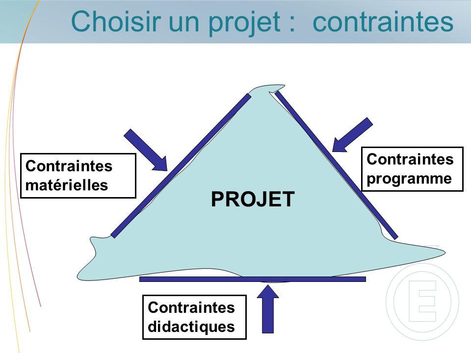 Choisir un projet : contraintes