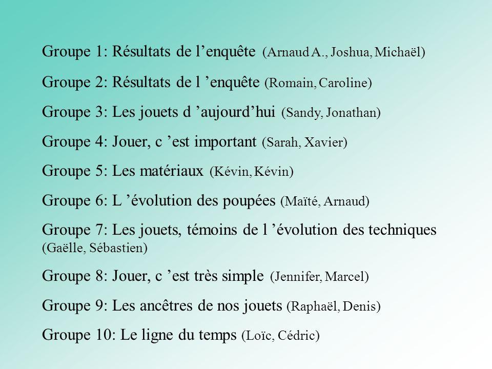 Groupe 1: Résultats de l'enquête (Arnaud A., Joshua, Michaël)