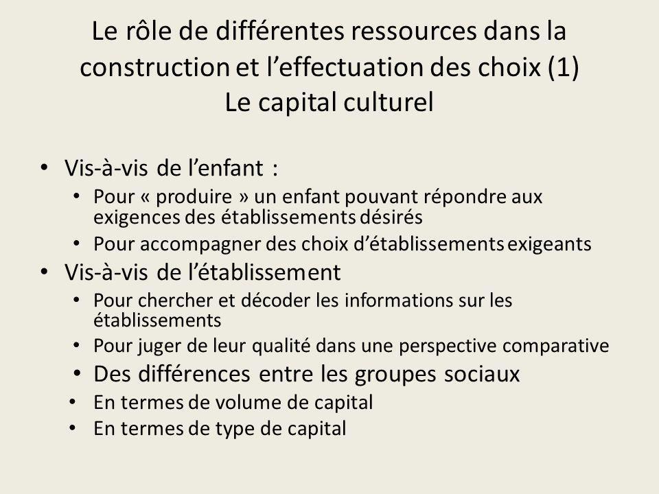 Le rôle de différentes ressources dans la construction et l'effectuation des choix (1) Le capital culturel