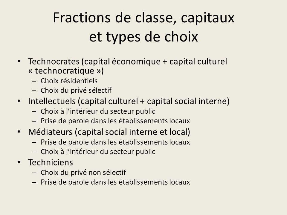 Fractions de classe, capitaux et types de choix