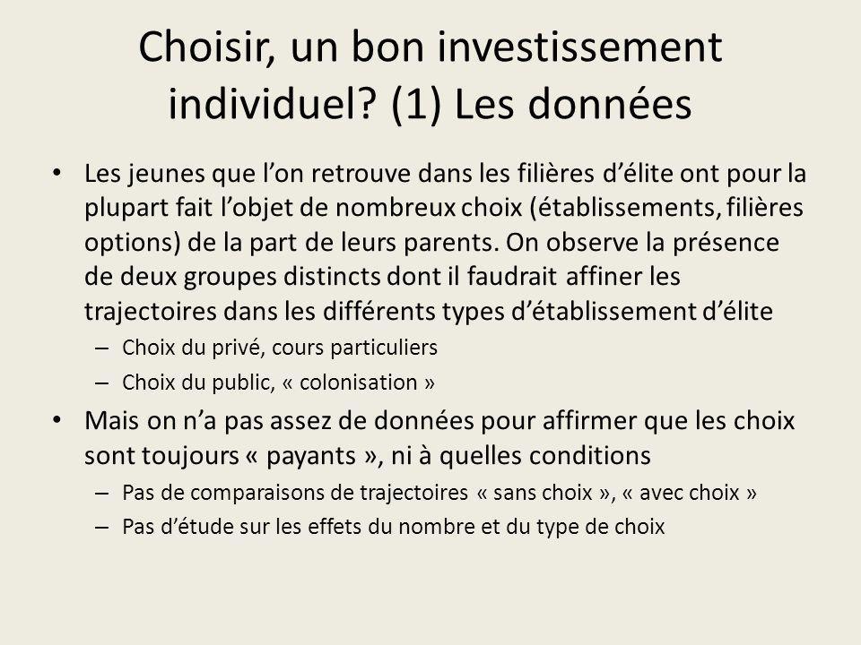 Choisir, un bon investissement individuel (1) Les données