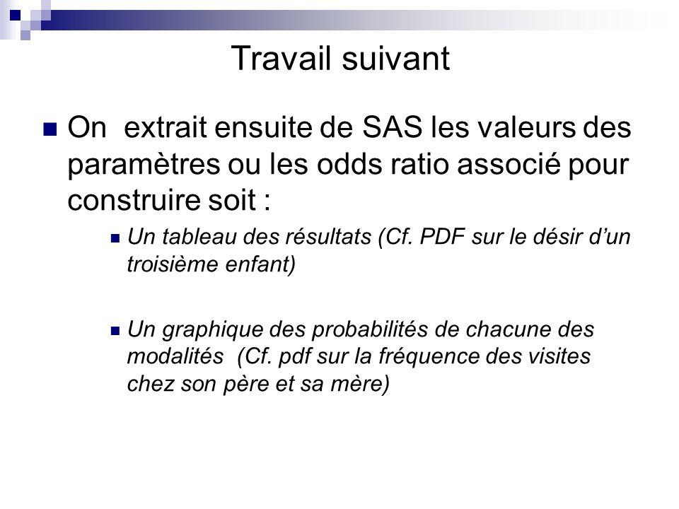 Travail suivant On extrait ensuite de SAS les valeurs des paramètres ou les odds ratio associé pour construire soit :