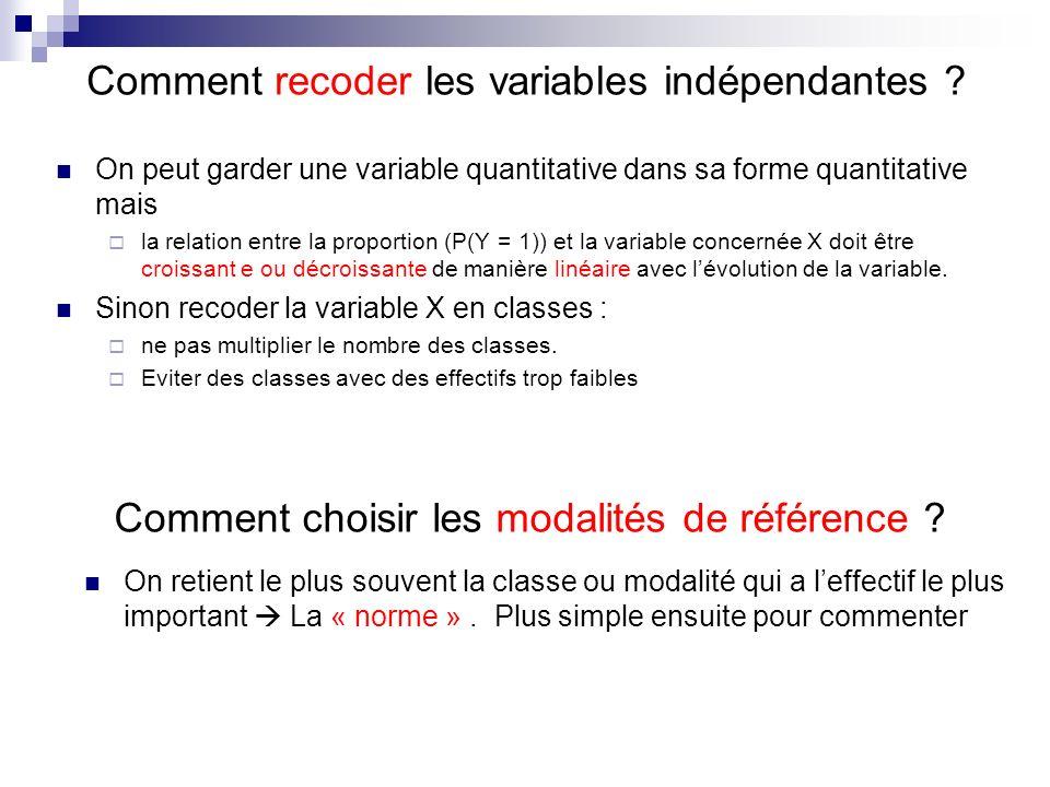 Comment recoder les variables indépendantes
