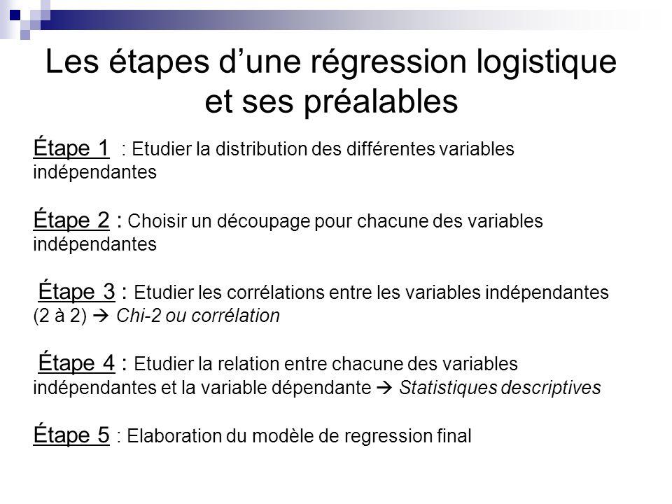 Les étapes d'une régression logistique et ses préalables