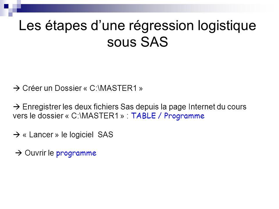 Les étapes d'une régression logistique sous SAS