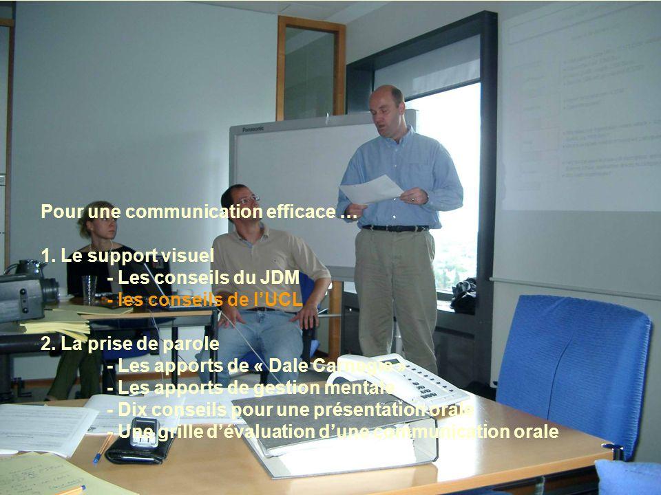 Pour une communication efficace … 1. Le support visuel