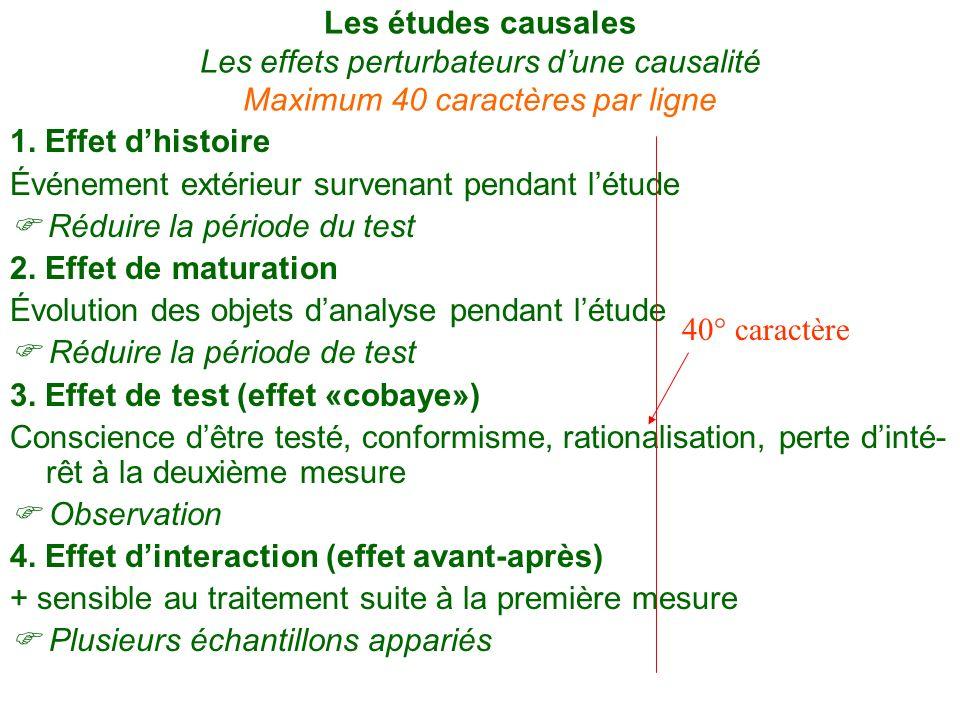 Les études causales Les effets perturbateurs d'une causalité Maximum 40 caractères par ligne