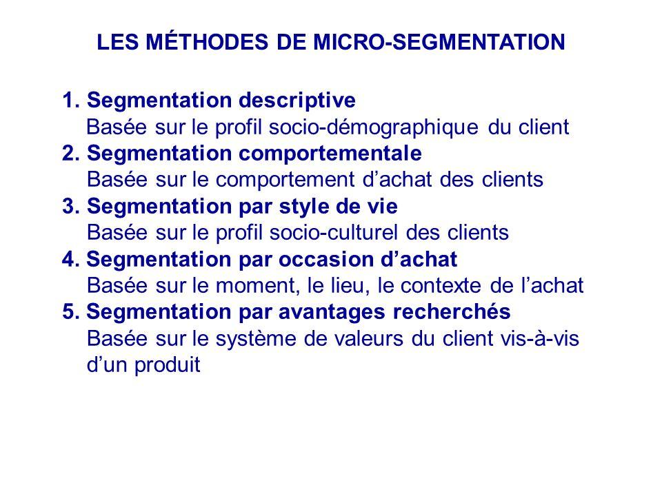 LES MÉTHODES DE MICRO-SEGMENTATION