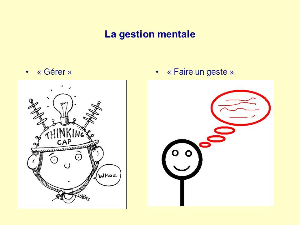 La gestion mentale « Gérer » « Faire un geste »