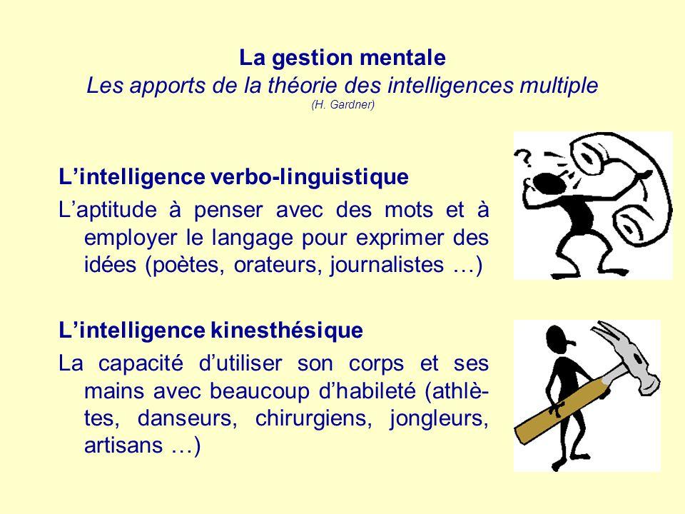 La gestion mentale Les apports de la théorie des intelligences multiple (H. Gardner)