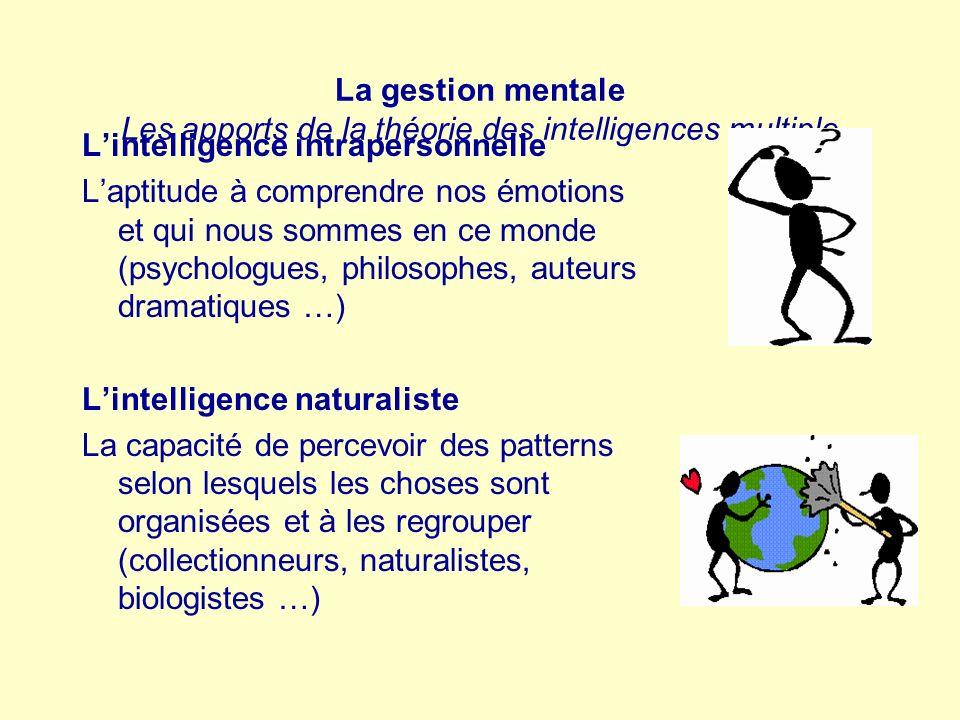 La gestion mentale Les apports de la théorie des intelligences multiple