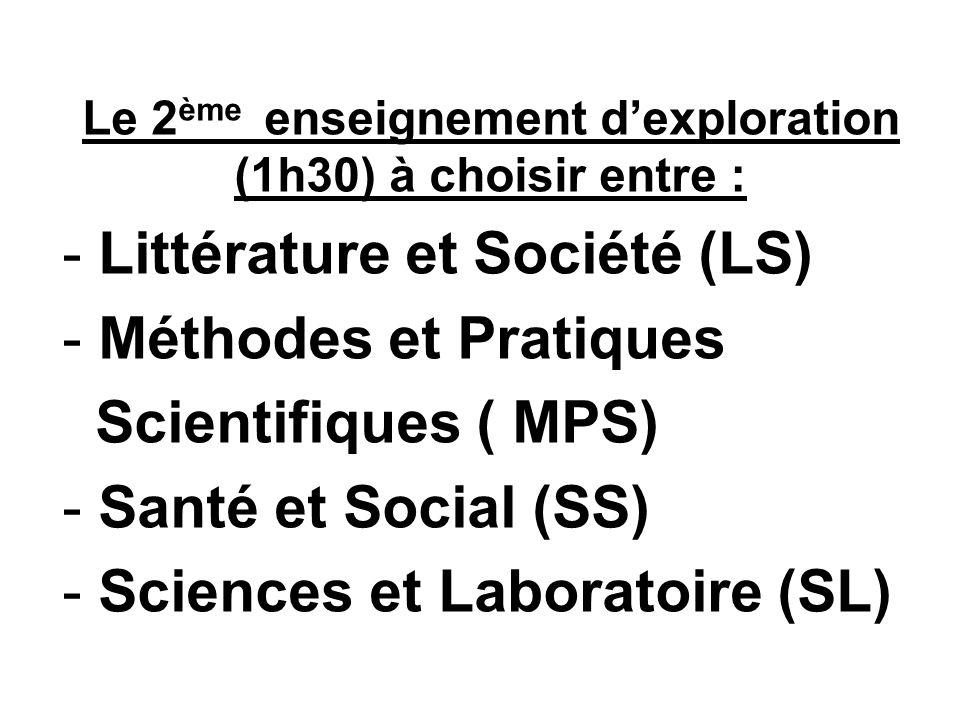 Le 2ème enseignement d'exploration (1h30) à choisir entre :