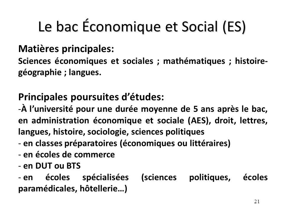 Le bac Économique et Social (ES)