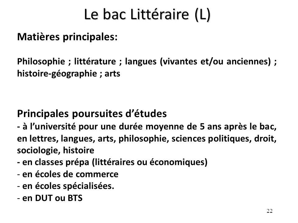 Le bac Littéraire (L) Matières principales: