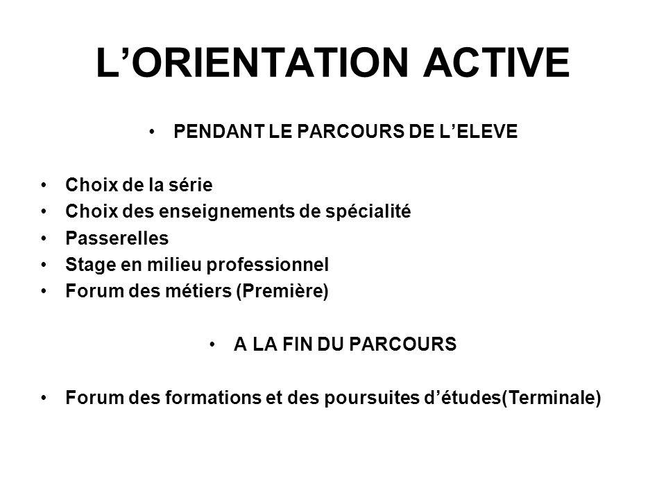 PENDANT LE PARCOURS DE L'ELEVE