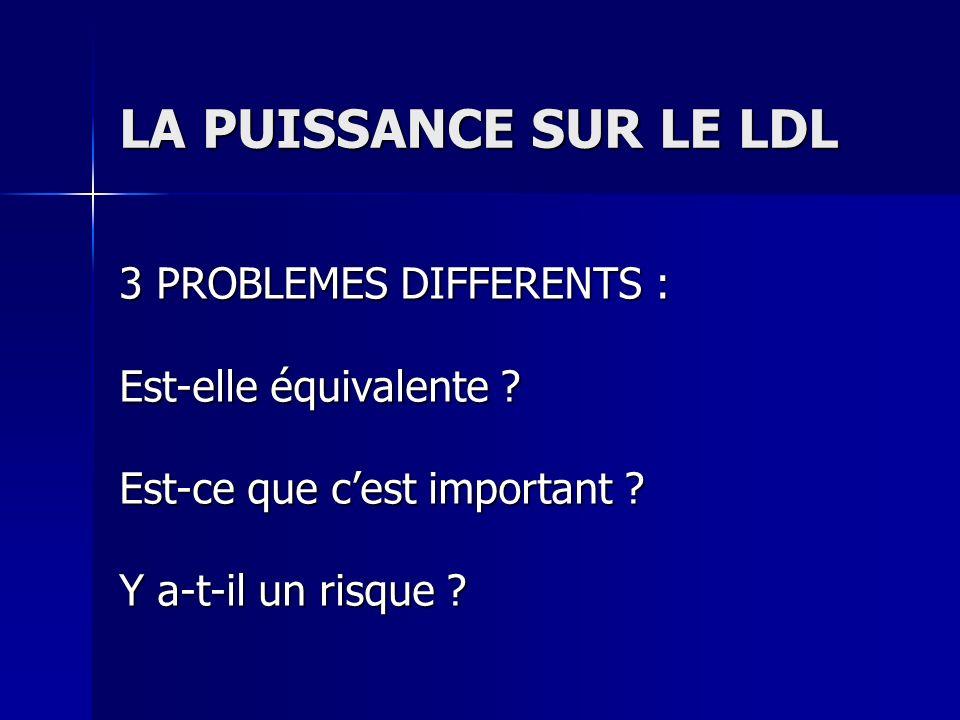 LA PUISSANCE SUR LE LDL 3 PROBLEMES DIFFERENTS :