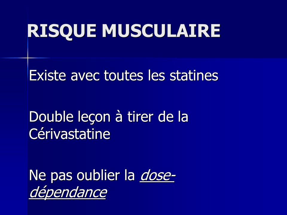 RISQUE MUSCULAIRE Existe avec toutes les statines