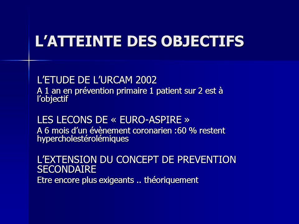 L'ATTEINTE DES OBJECTIFS