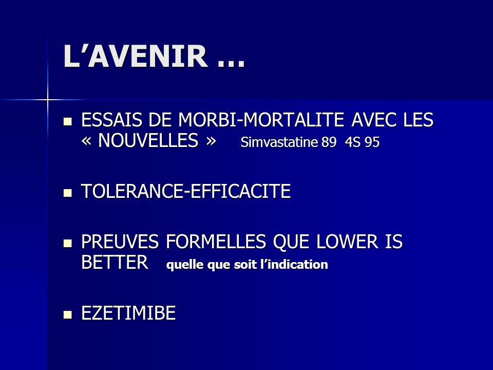 L'AVENIR … ESSAIS DE MORBI-MORTALITE AVEC LES « NOUVELLES » Simvastatine 89 4S 95. TOLERANCE-EFFICACITE.