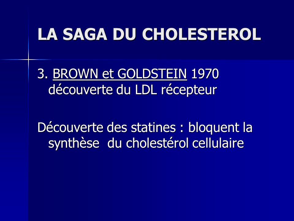 LA SAGA DU CHOLESTEROL 3. BROWN et GOLDSTEIN 1970 découverte du LDL récepteur.