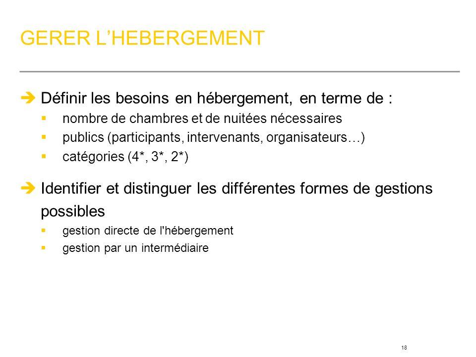 GERER L'HEBERGEMENT Définir les besoins en hébergement, en terme de :