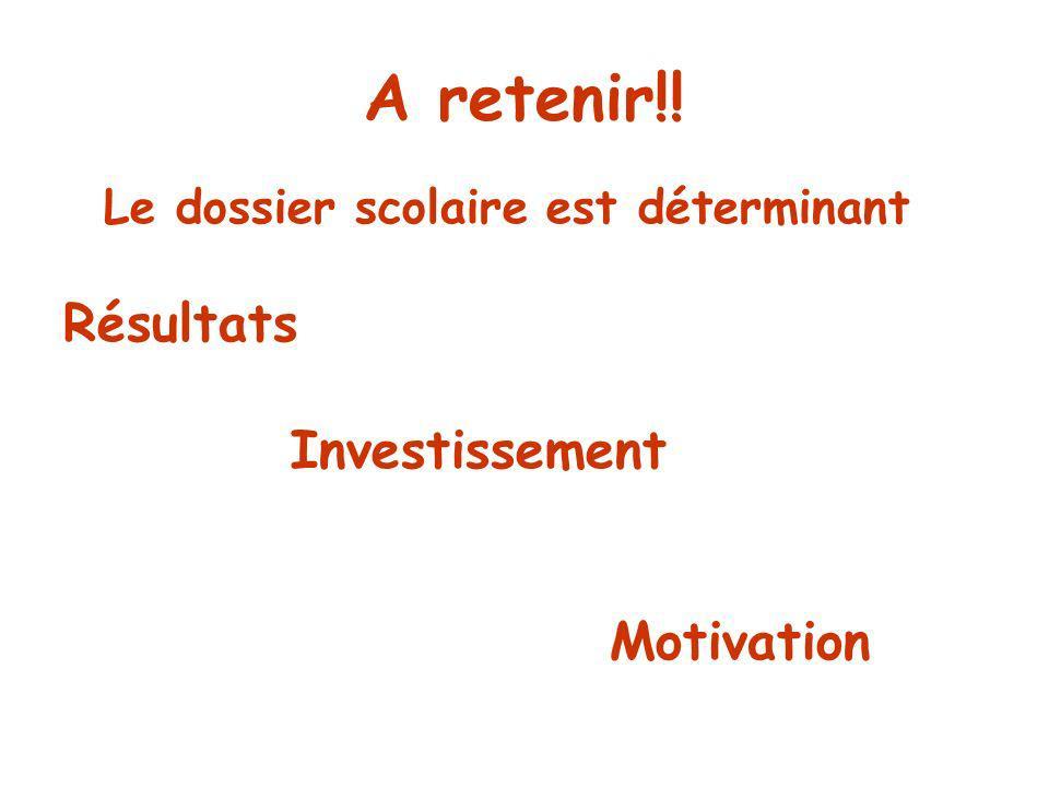 A retenir!! Résultats Investissement Motivation