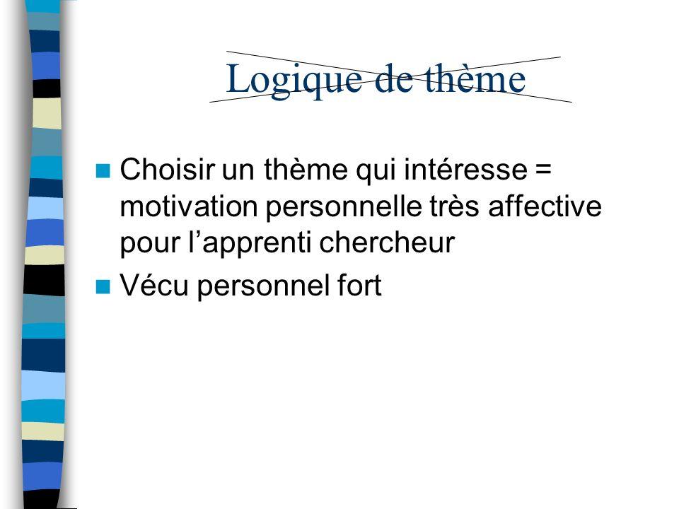 Logique de thème Choisir un thème qui intéresse = motivation personnelle très affective pour l'apprenti chercheur.