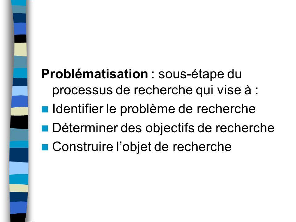 Problématisation : sous-étape du processus de recherche qui vise à :