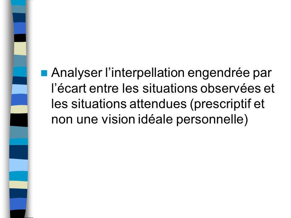 Analyser l'interpellation engendrée par l'écart entre les situations observées et les situations attendues (prescriptif et non une vision idéale personnelle)