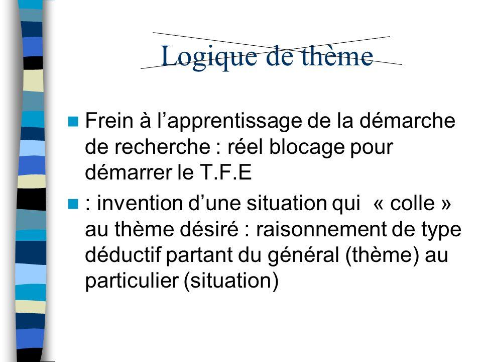 Logique de thème Frein à l'apprentissage de la démarche de recherche : réel blocage pour démarrer le T.F.E.
