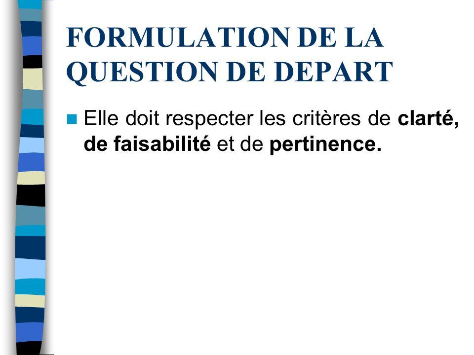 FORMULATION DE LA QUESTION DE DEPART