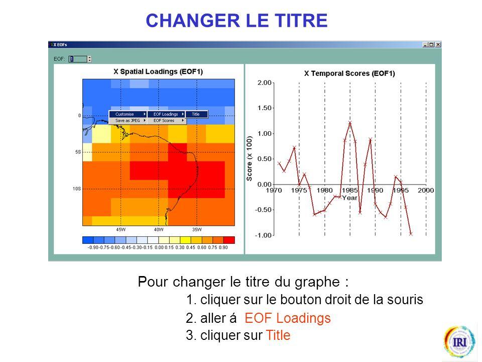 CHANGER LE TITRE Pour changer le titre du graphe :
