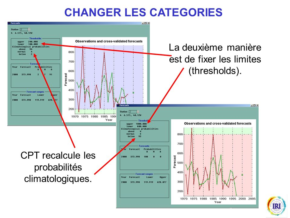 CHANGER LES CATEGORIES