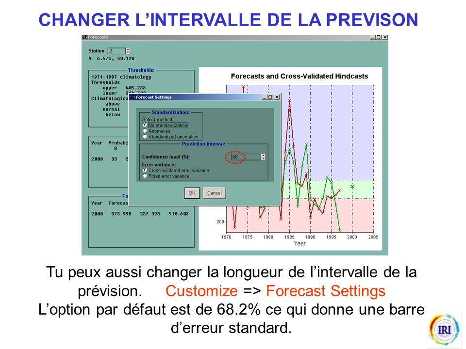 CHANGER L'INTERVALLE DE LA PREVISON