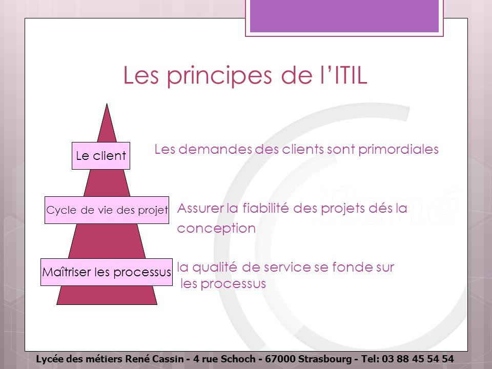 Les principes de l'ITIL