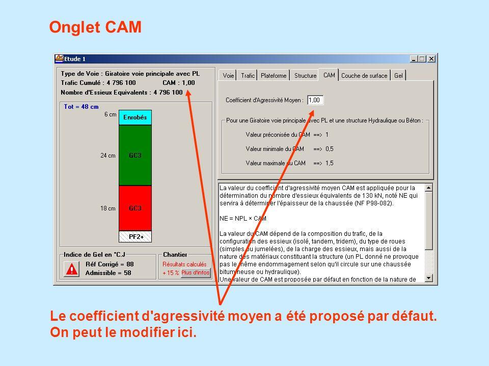 Onglet CAM Le coefficient d agressivité moyen a été proposé par défaut. On peut le modifier ici.