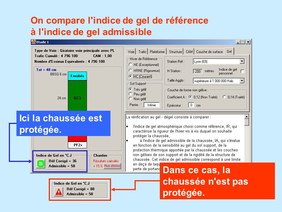 On compare l indice de gel de référence à l indice de gel admissible